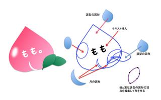 スクリーンショット(2015-08-05 22.34.22).png